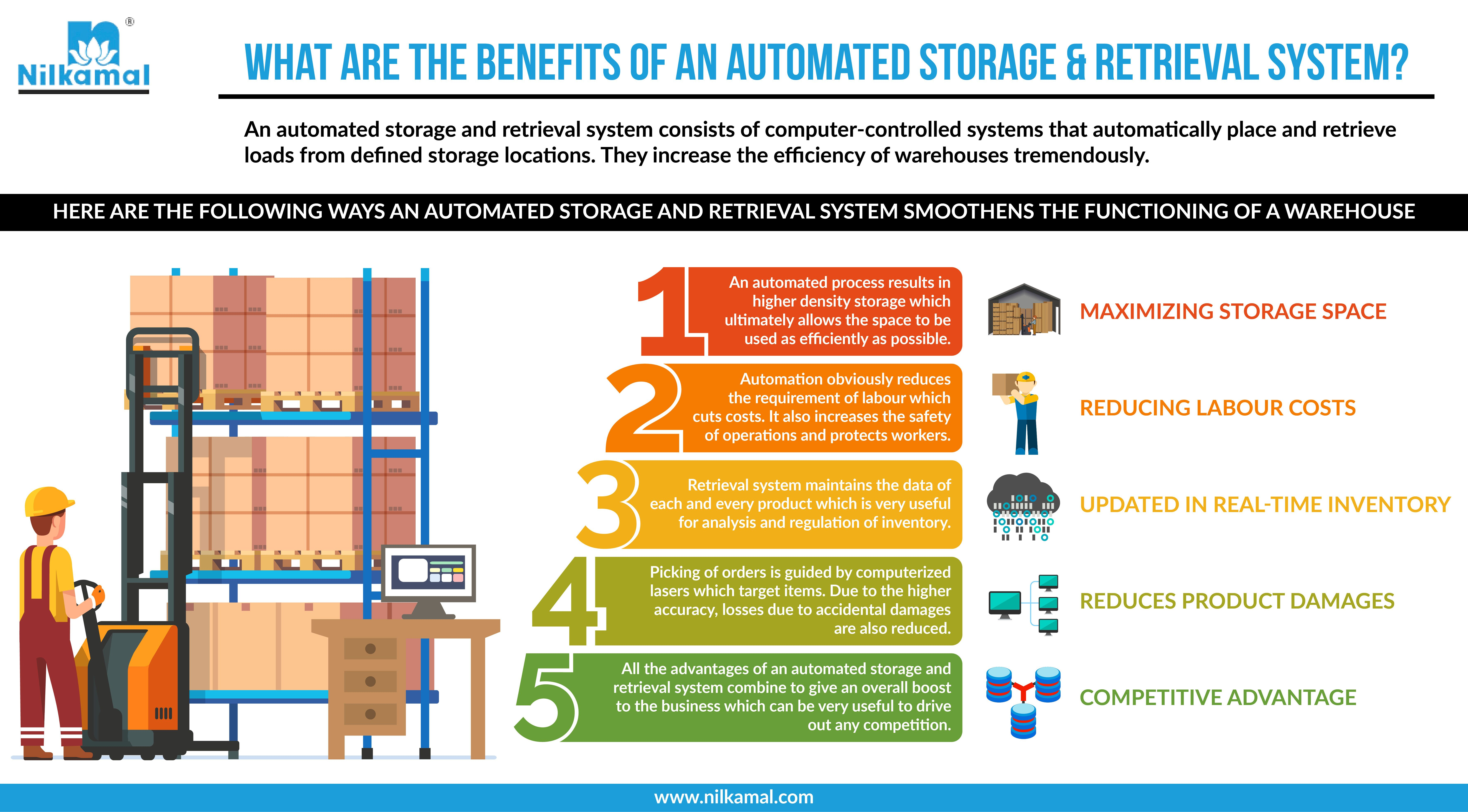 Here are some benefits of Automated Storage Systems  Visit