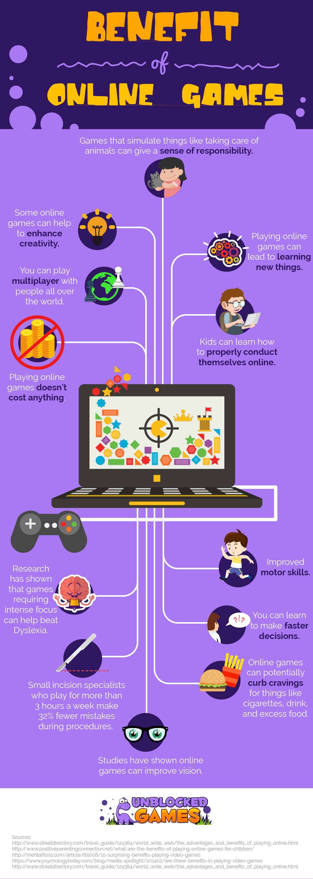 [Infographic] Benefit of Online Games Unblocked Games