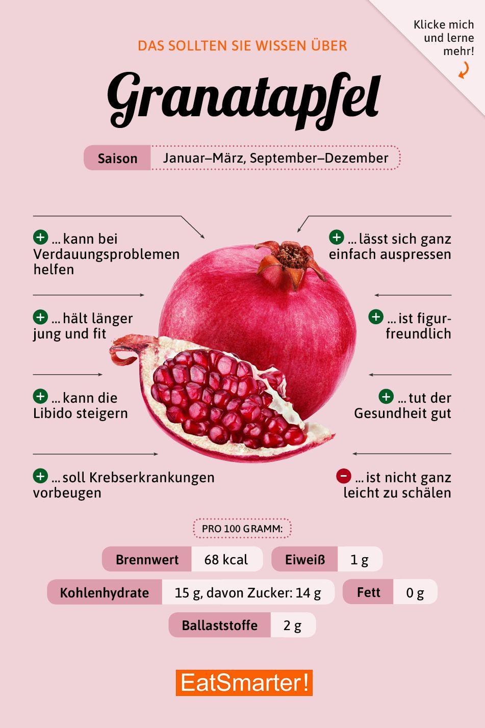 Das solltest du über Granatapfel wissen | eatsmarter.de #ernährung #infografik #granatapfel #vitamins