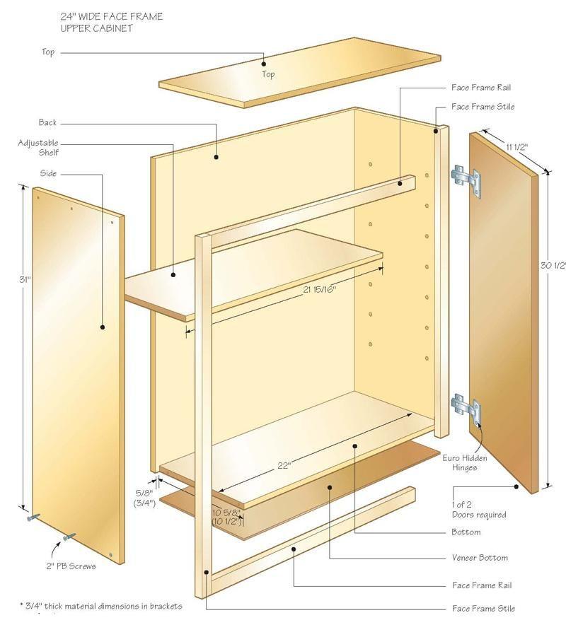Kitchen Cabinet Woodworking Plans: Building Upper Cabinets – Part 2