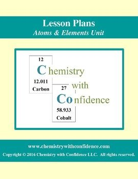 Atoms amp elements unit lesson plans for level chemistry elements on the periodic table game activities chemistry topics covered atomic number atomic mass protons electrons in neutral atom group urtaz Images
