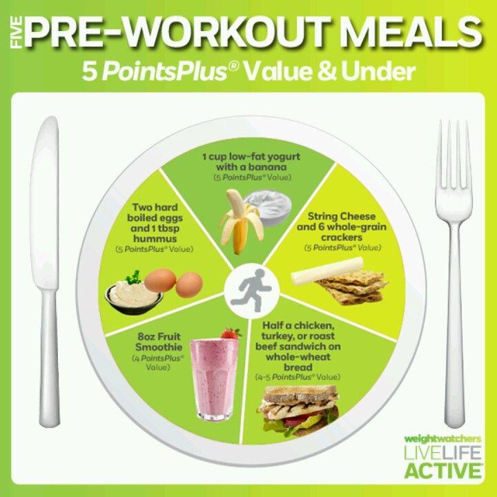 Best High Gi Foods Post Workout