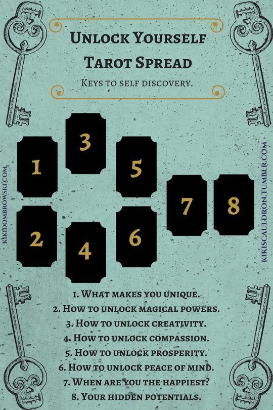"kikiscauldron: ""Unlock yourself tarot spread: the keys to self discovery. """