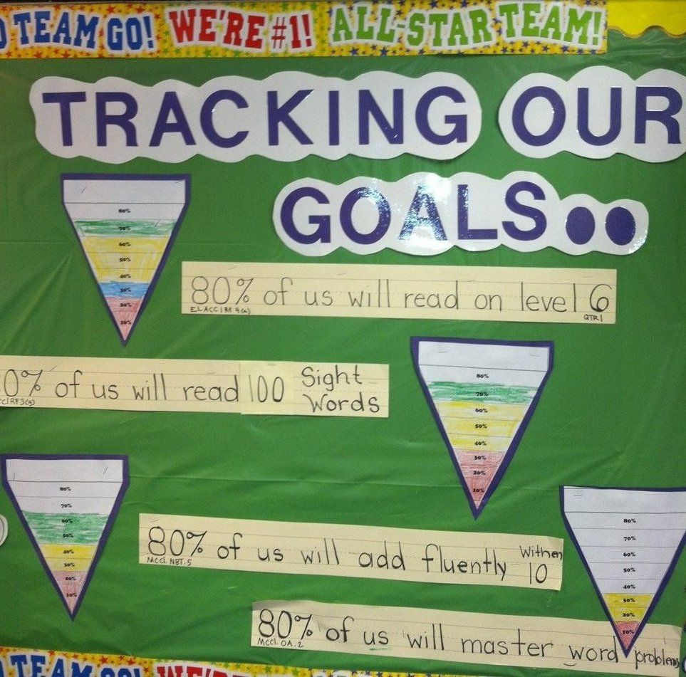 Widly Important Goals Bulletin Board Ideas Year Of Clean Water