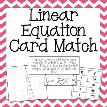 Linear Equation Card Match (Slope Intercept Form) | Word problems ...