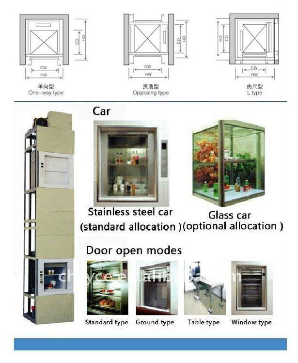 Foor Elevator Food Elevator Dumbwaiter Restaurant Dumbwaiters Buy Food Elevator Dumbwaiter Kitchen Food Lift Dumbwaiter P Window Types Buy Kitchen Auto Glass