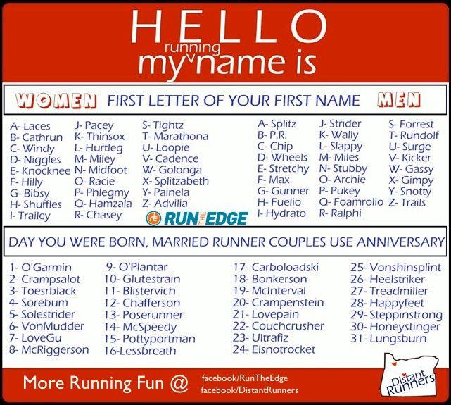 Hilly Sorebum Running Humor Running Quotes Running Motivation