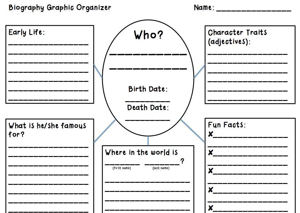 http\/\/wwwteacherspayteachers\/Product\/Biography-Graphic - biography template
