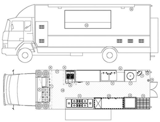 Blueprints of restaurant kitchen designs pinterest for Food truck layout plans