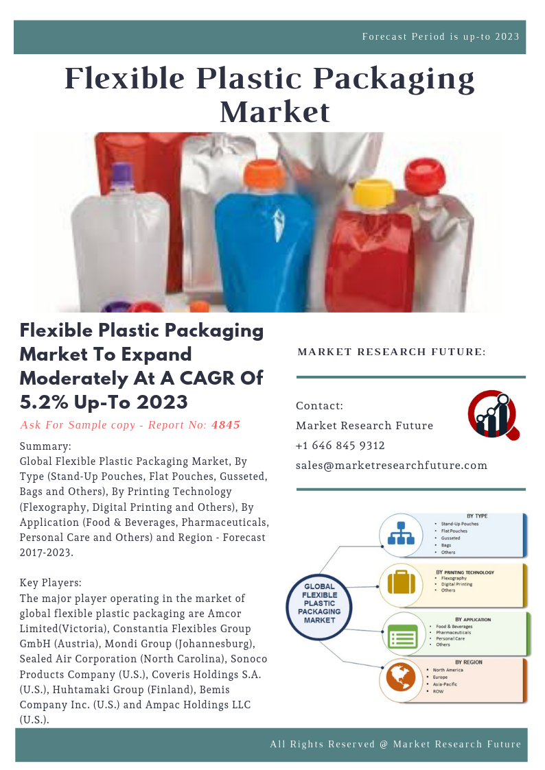 Flexible Plastic Packaging Market To Expand Moderately At