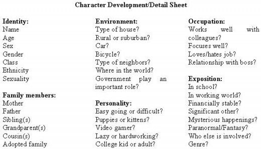 character sheets creative writing What is the character's mask that lets him hide from the world w hat would the character want to be remembered for  c haracter ' s j ourney : a t the end of the story looking back —w hat ( character.