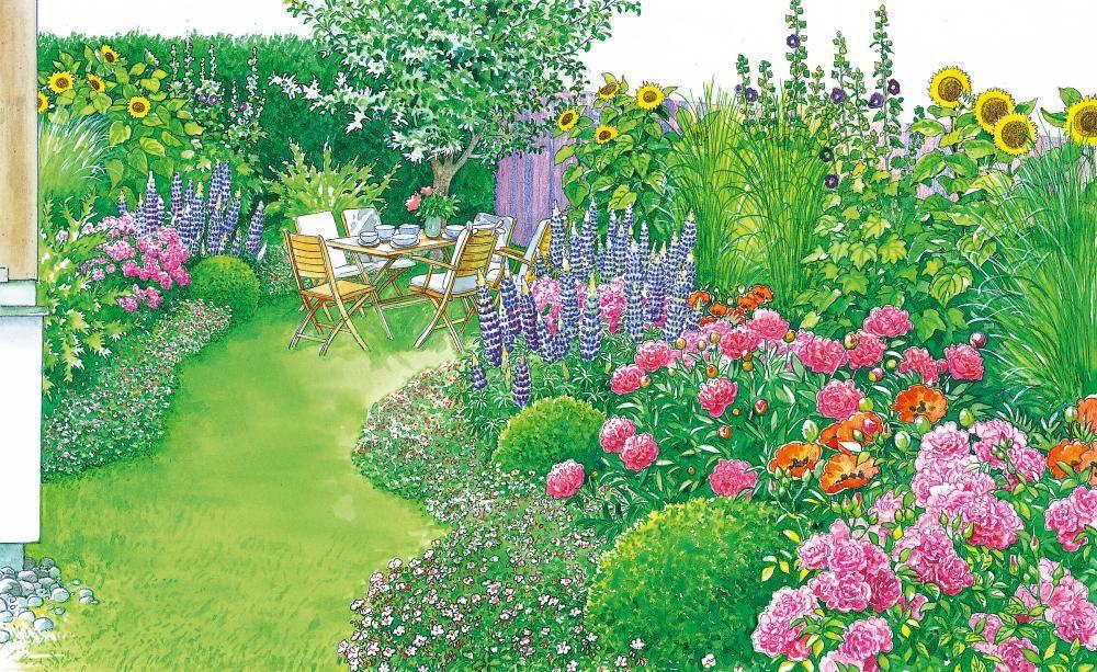 Kleiner Garten im Japan- oder Landhausstil Landhäuser, Stil und - garten anlegen neubau kosten