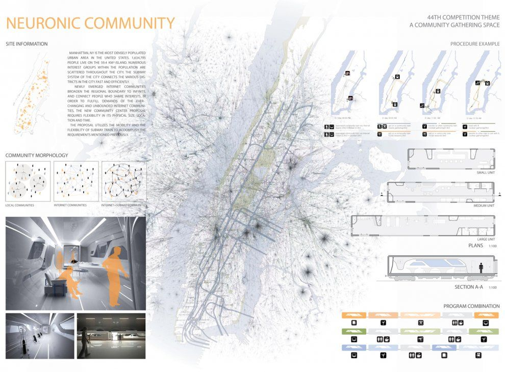 A COMMUNITY GATHERING SPACE-NEURONIC COMMUNITY