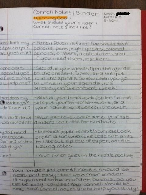 cornell notes chapter one ap us history Clarksburg high school ap us history 2012-2013 and complete reading notes before each quiz in addition, there will be a lot of writing in class one half the ap test score is based chapter 1: new world beginnings.