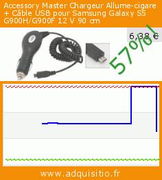 Accessory Master Chargeur Allume-cigare + Câble USB pour Samsung Galaxy S5 G900H/G900F 12 V 90 cm (Accessoire). Réduction de 56.833558863329%! Prix actuel 6,38 €, l'ancien prix était de 14,78 €. https://www.adquisitio.fr/accessory-master/12-v-chargeur-allume-9