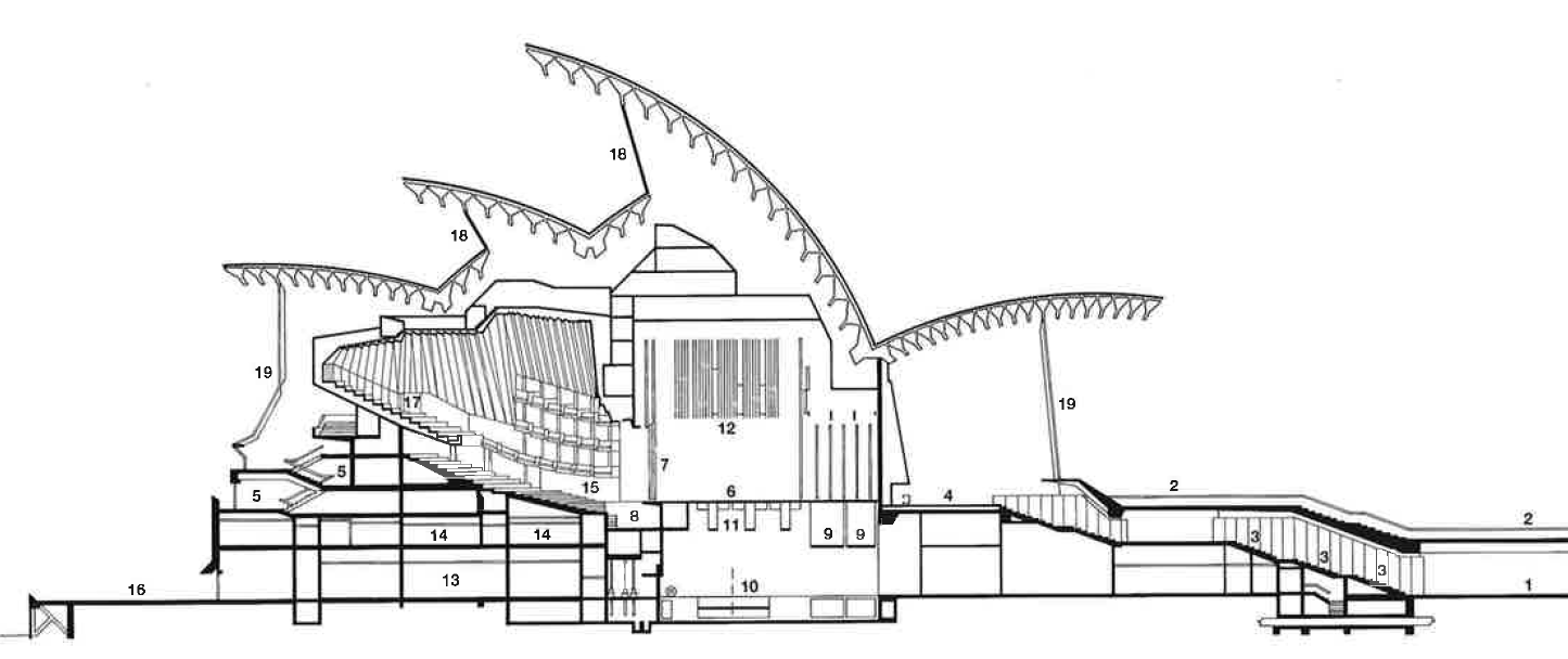 Façades Confidential: Sydney Opera House: decoding the glass walls ...