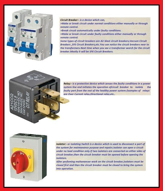 What is the difference between RELAY CIRCUIT BREAKER and