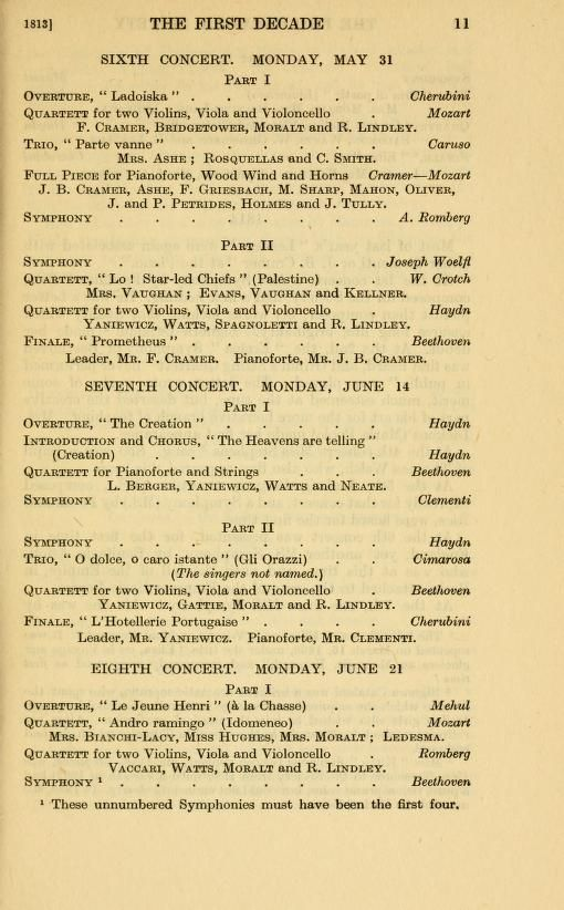 History of the Philharmonic society of London, via Archive.org