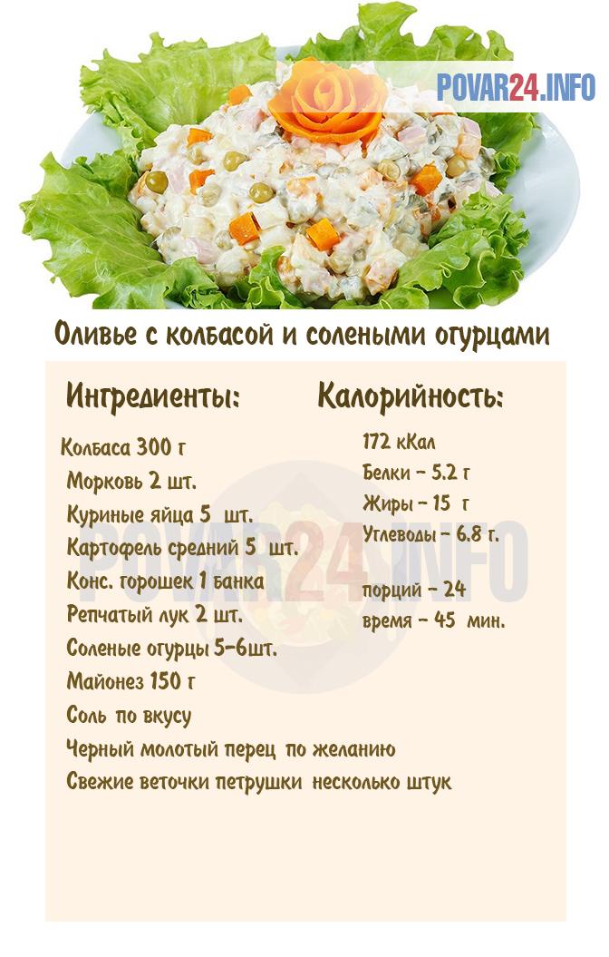 Рецепт оливье по порциям