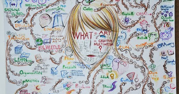 Pin on Lab 17-18 Map Art Pinterest on map art diy, basketball party pinterest, summer arts and crafts pinterest, map art print, map art design, map art tumblr, alice in wonderland cake pinterest, map art flowers, map art love, map art google,