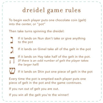 image relating to Dreidel Game Rules Printable called Dreidel Recreation Regulations #dreidel #Hanukkah Xmas Jewish