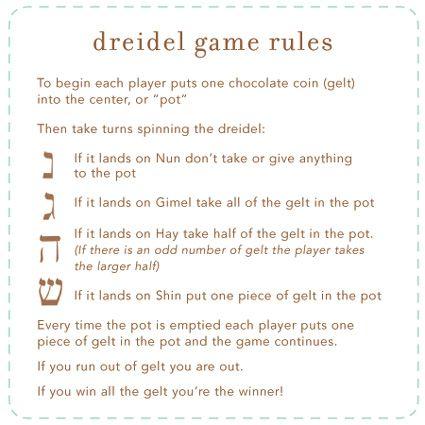 Dreidel Game Rules dreidel Hanukkah Christmas Pinterest
