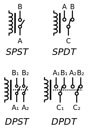Circuit symbols of relays. (C denotes the common terminal