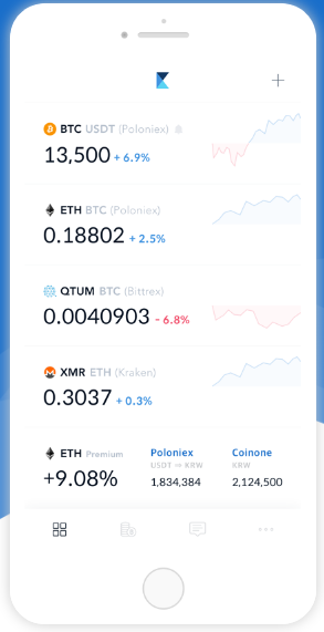 best app to monitor cryptocurrency portfolio