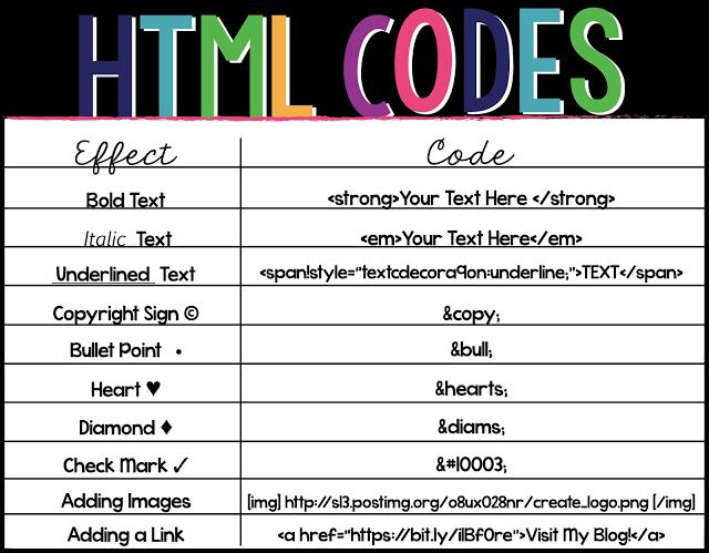 Design Tidbit Using Html Codes To Dress Up Product Descriptions