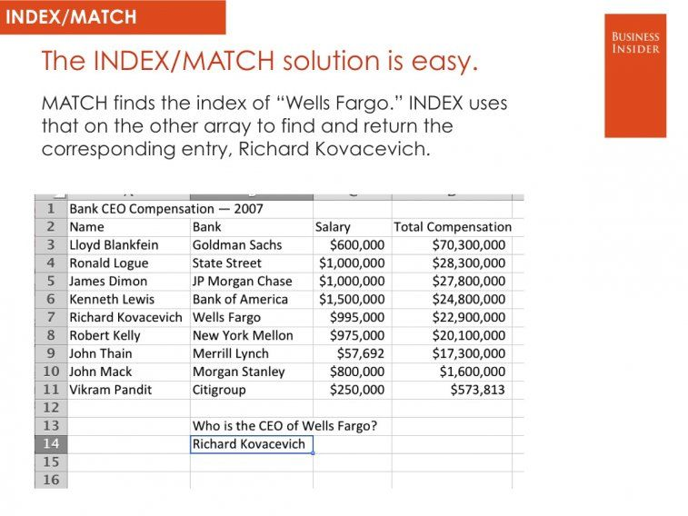 11 advanced excel tricks that will help you get an instant raise at - sales spreadsheet templates free