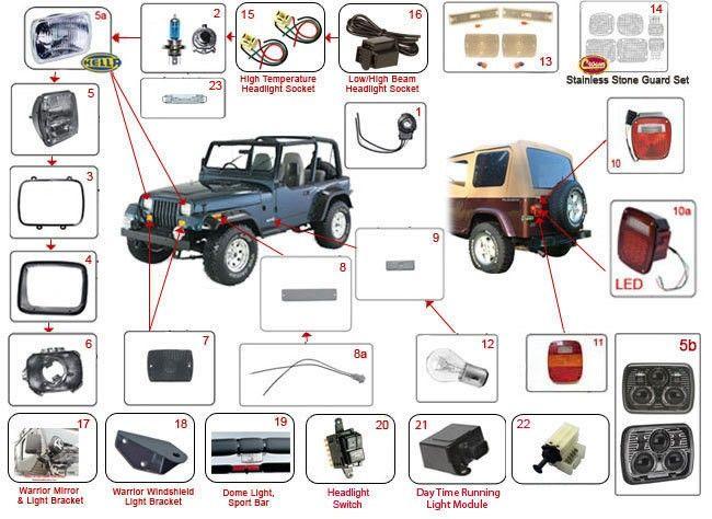 Lights For Wrangler Yj Jeep Wrangler Jeep Wrangler Lights Jeep Yj