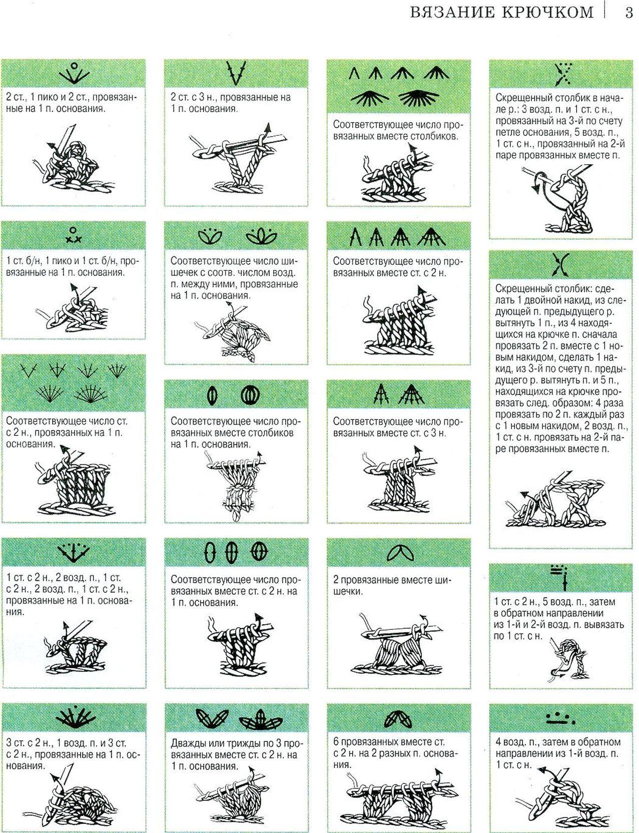 Häkeln Zeichenerklärung Symbole Russisch Häkeln Spezial Tipps