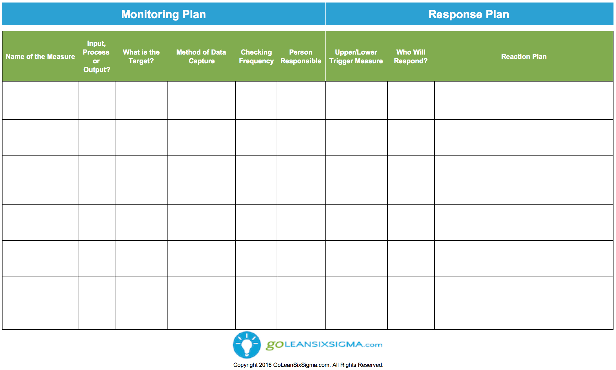 Monitoring response plan visual for Smed template