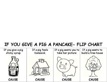 If You Give A Pig A Pancake Printable Worksheets