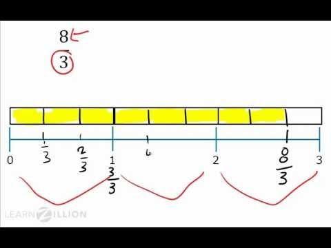 math worksheet : 1000 images about math fractions improper on pinterest  : Improper Fractions On A Number Line Worksheet