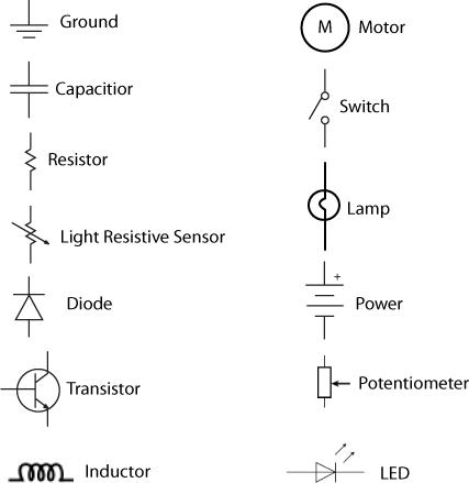 Wiring Diagram Symbols Chart Electrical Symbols Electrical