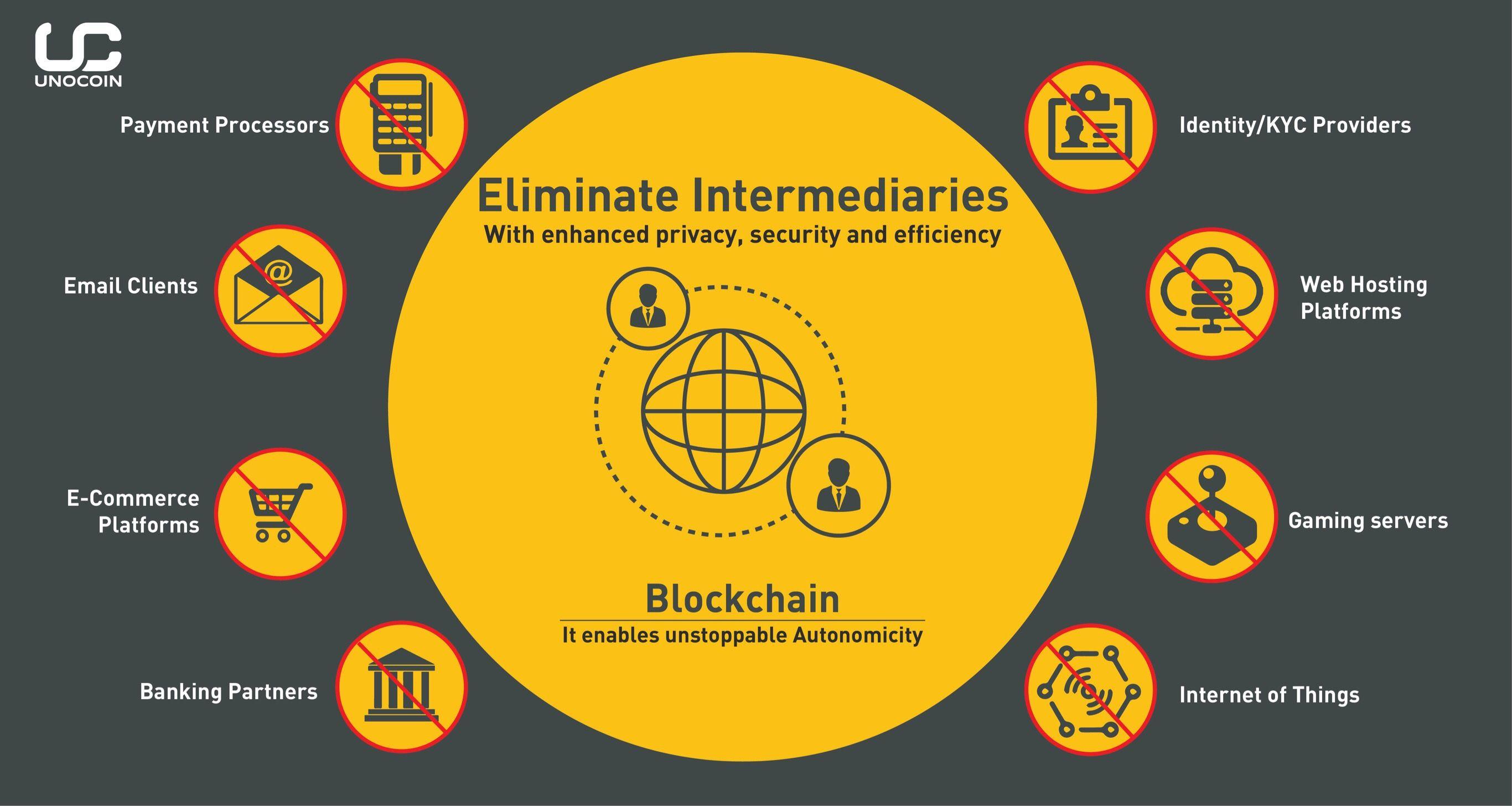 trader internete bitcoin)
