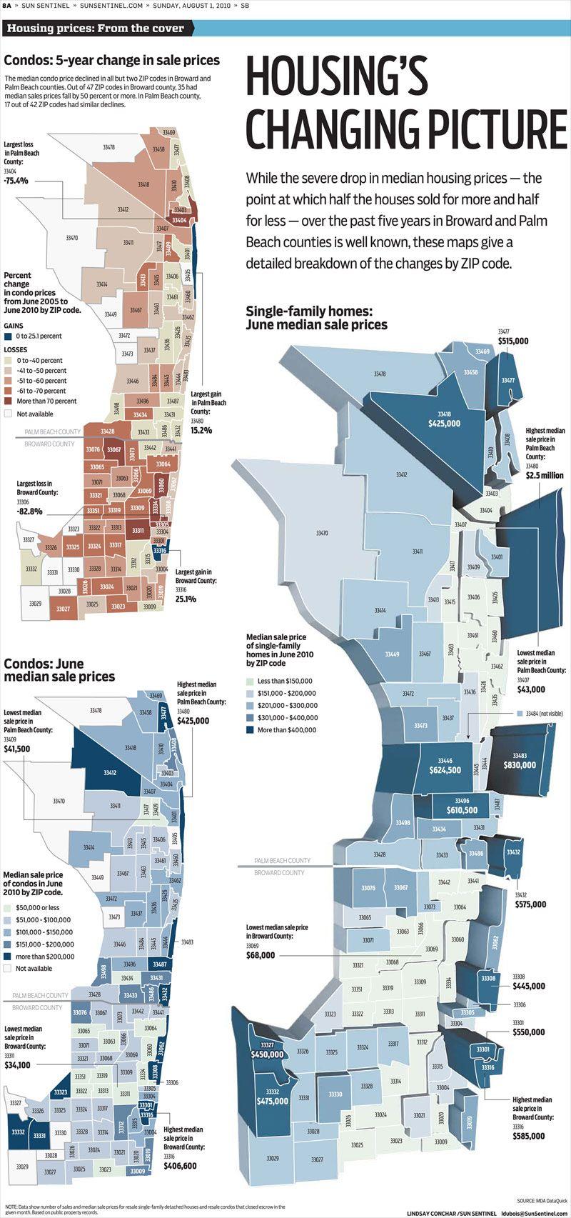 Florida mls listings map florida real estate map real