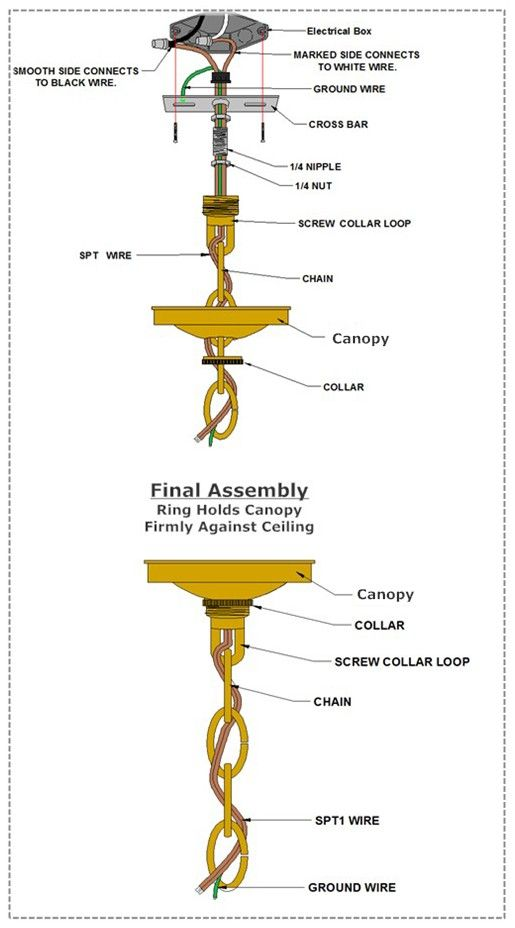 Ceiling Lamp Parts Diagram