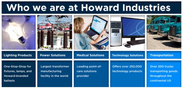 The Howard Advantage Custom Built Computers Technology Solutions Custom Computer