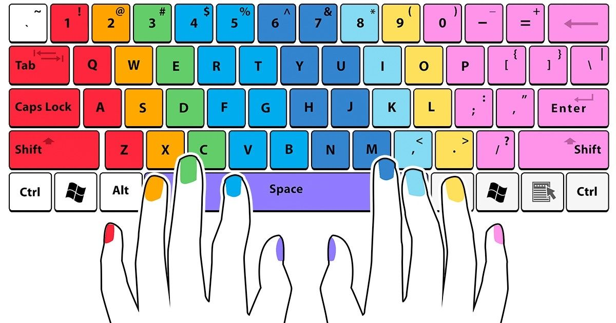 11 Keyboard Combinations That Can Make Your Life Way Easier Keyboard Computer Computer Shortcut Keys
