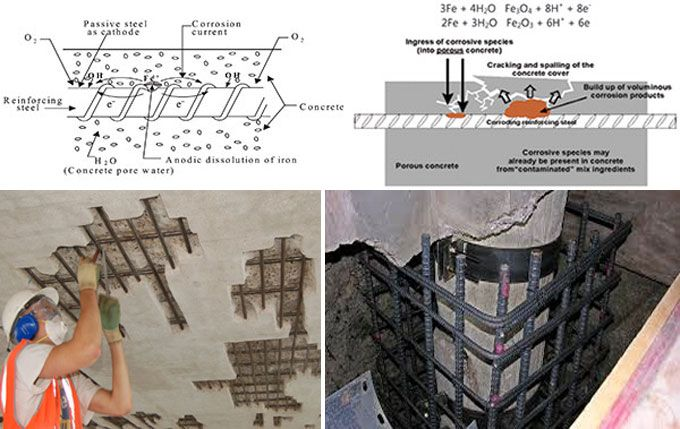 Steps for repairs and rehabilitation of concrete structure