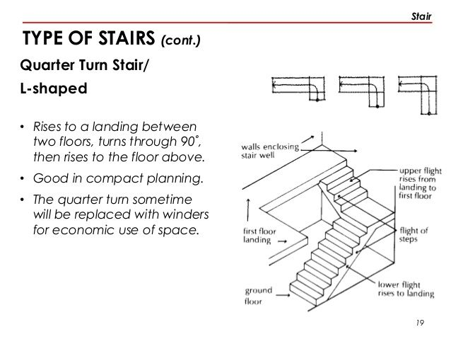 Stairs L Shaped Stairs Stair Plan Stair Well