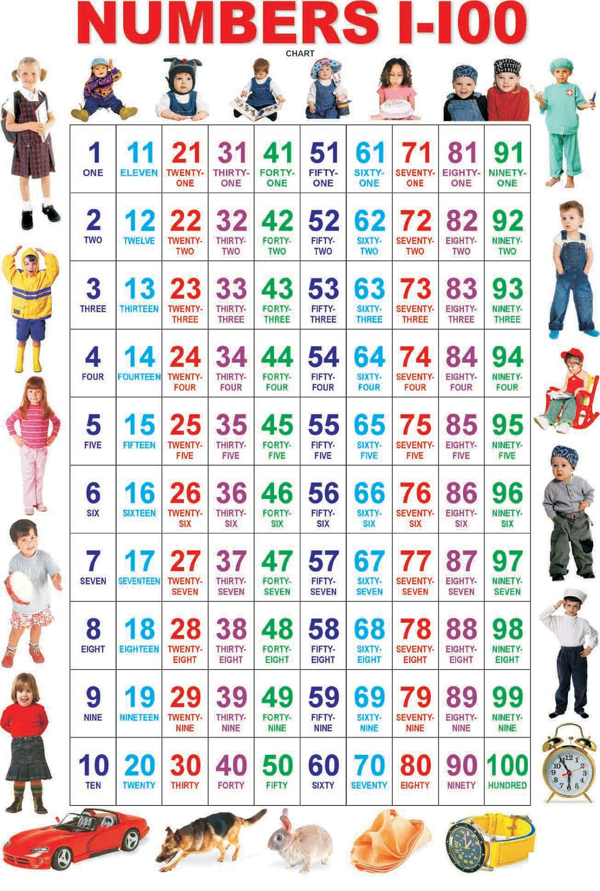 Number Sheet 1 100 To Print Number Chart Numbers For Kids Number Words Chart