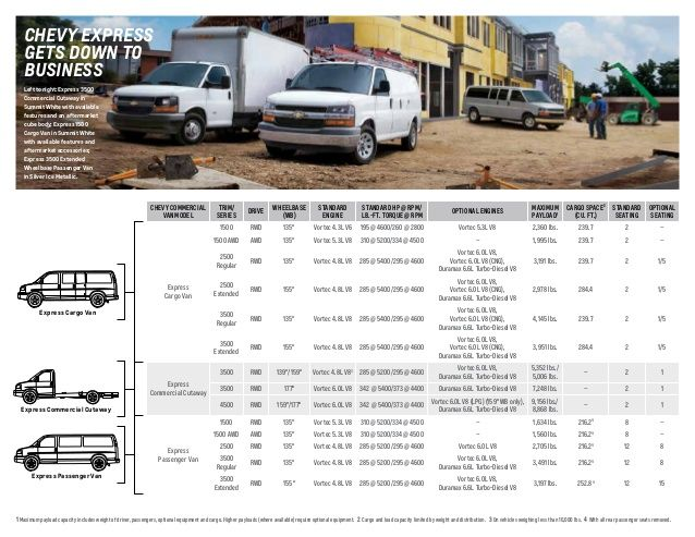 Image Result For Dimensions Chevrolet Express Van Life Expressions Chevrolet