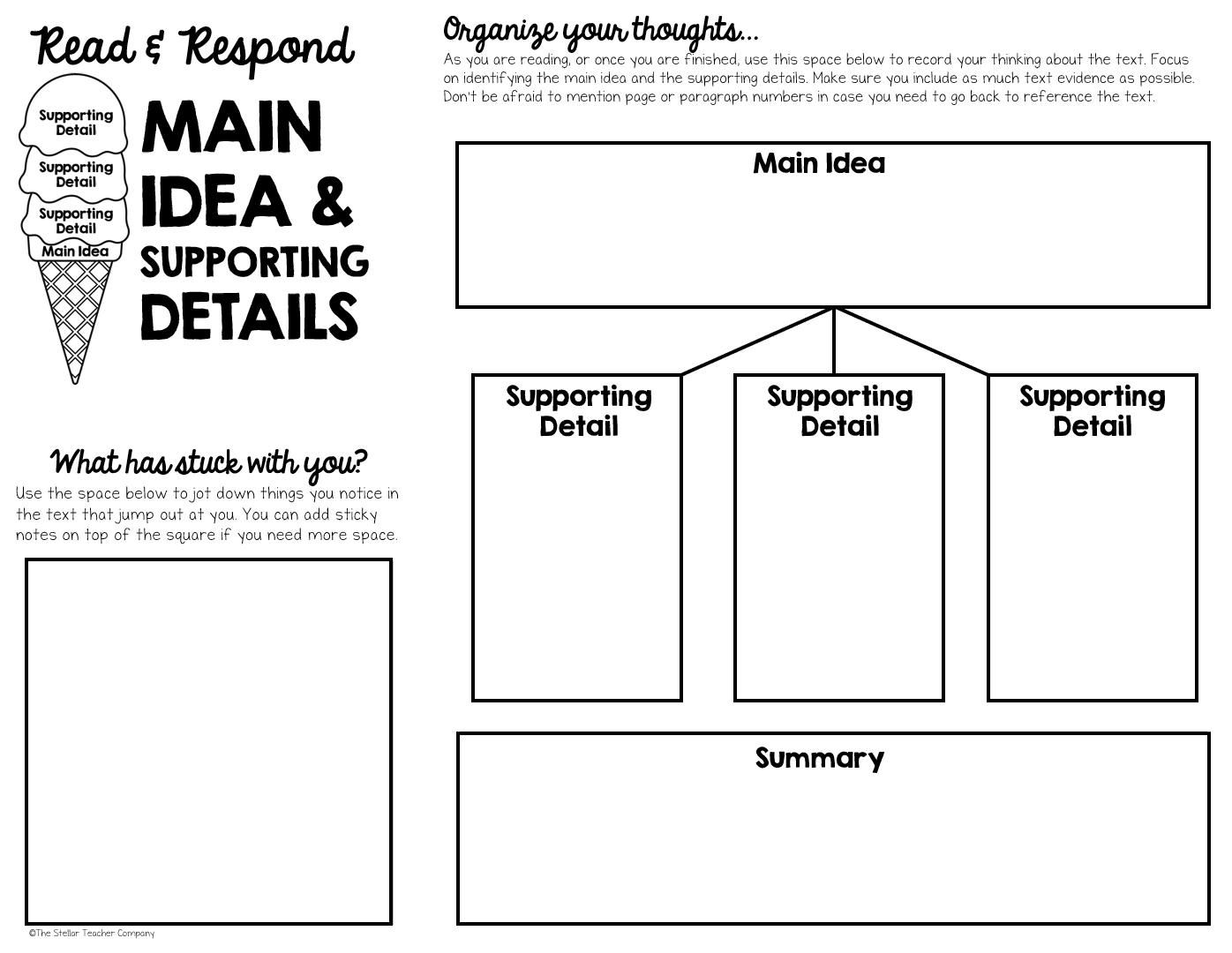 Reading Response Graphic Organizers For Non Fiction Texts Video Video Reading Response Graphic Organizers Reading Graphic Organizers Narrative Writing Graphic Organizers