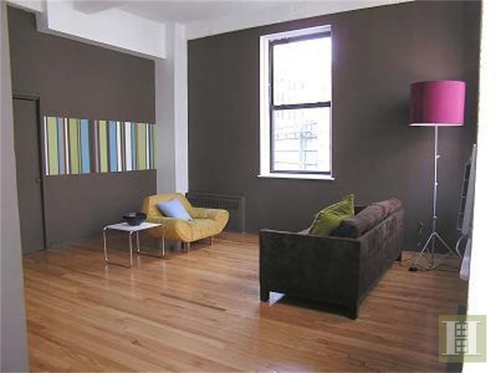 GRAMERCY LOFT 2BD FREE MONTH   GRAMERCY LOFT 2bd Free Month     Top central location loft new renovated two beds, dual exposures open views. High ceilings, new renovations, closets. Super, laundry, NO Pets. Prime Central 20s at B'way Madison Sq Park, Flatiron. GUARANTOR OK> Free Month Rent NOW>