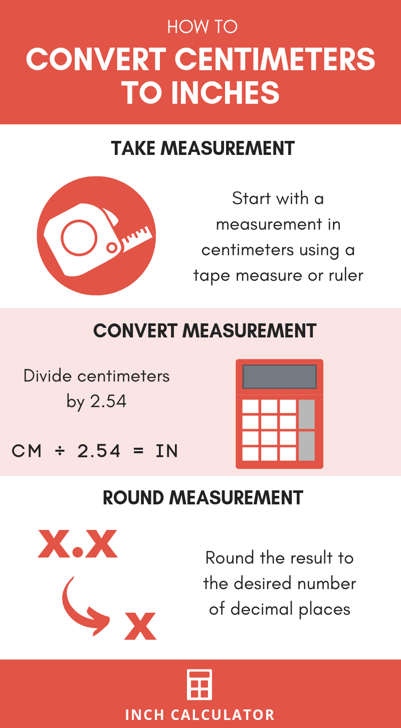 cm to Inches Conversion (Centimeters To Inches) - Inch Calculator   Cm to  inches conversion [ 1452 x 800 Pixel ]