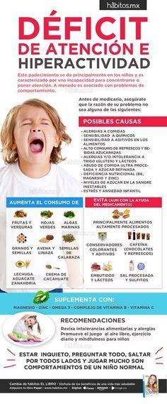 Deficit De Atención E Hiperactividad Kids Health Health Kids Education