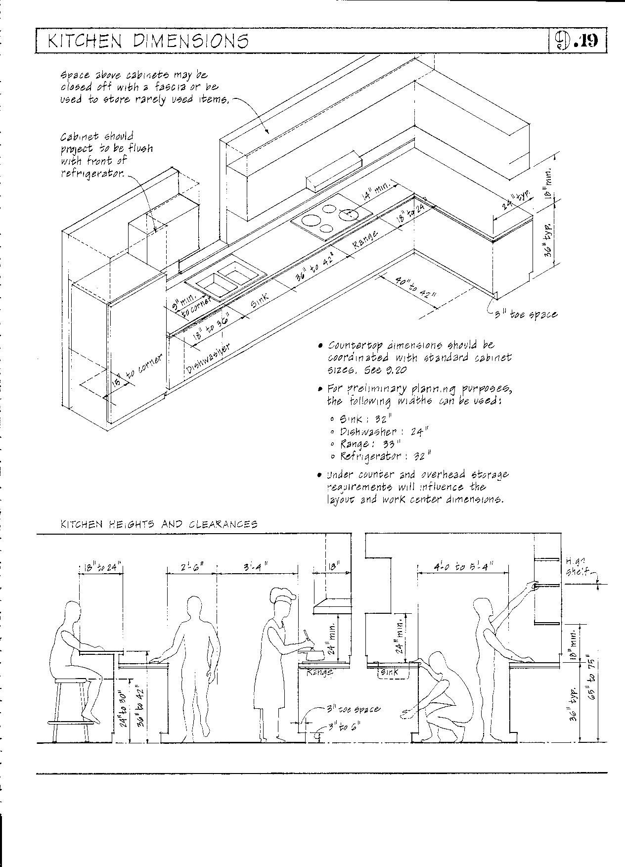 Dimensions Of Kitchen Cabinets Kitchen Dimensions The Link Kwantlencaddcom Expired Refer To